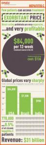 3 DNDi_HepC_Infographic_Price-1