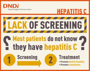 6 DNDi_HepC_Infographic_Screening